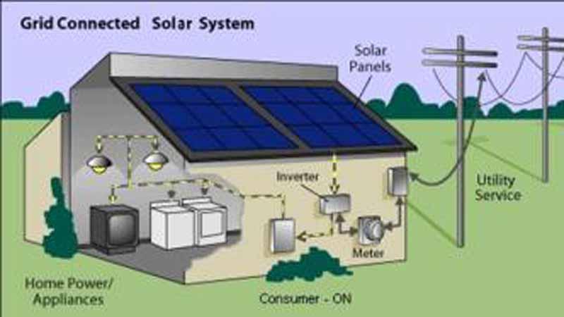 Ilustrasi. Sumber : http://solarsuryaindonesia.com