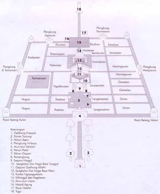 Denah Kraton Jogya. Gambar : Dinas Kebudayaan