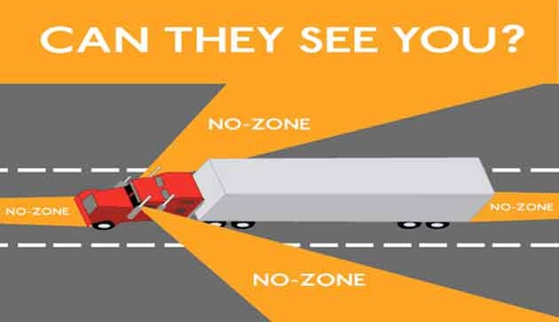 Blind Spot Zone in Driving. Dok: Safely Driving