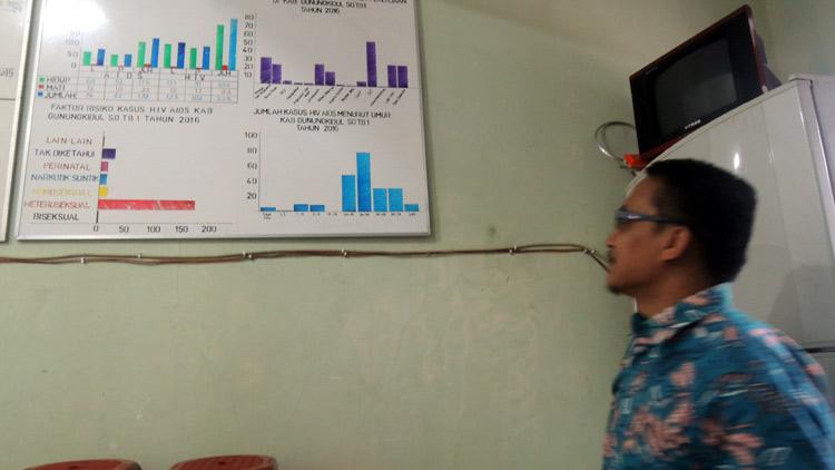 Kepala Seksi Pengendalian Penyakit Menular Dinkes Gunungkidul, Suharyanta, SKM menunjukkan data penderita HIV AIDS di Gunungkidul. KH/ Kandar